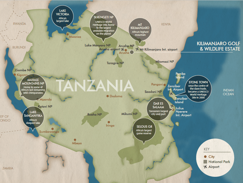 Tanzania Safari Destinations